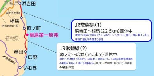 JR常磐線復旧の進捗状況(国土交通省の資料に日経コンストラクションが加筆) 陸側に移設するJR常磐線の新ルート(資料:JR東日本)