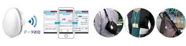 [左]i-熱中症計(風邪指標計付き) [右]i-熱中症計(風邪指標計付き)の利用シーン