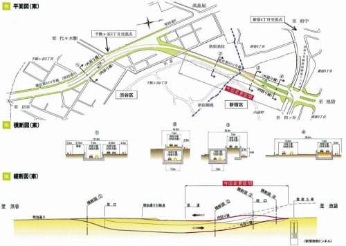 2005年6月に都市計画変更した環状第5の1号線の未開通区間。「今回変更区間」とある部分で道路を平面構造から2層構造に改めた。道路の幅を抑えて、新宿御苑の森を回避する。図の右側が北に当たる(資料:東京都)