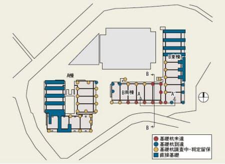 パークスクエア三ツ沢公園の配置図。住友不動産は、B南棟で8本、B東棟で1本の基礎杭が支持地盤に届いていないことを明らかにした(図中の赤い部分)(資料:住民説明会の配布資料をもとに日経アーキテクチュアが作成)