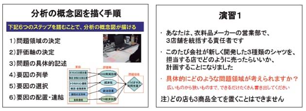 スライド1(左)とスライド2