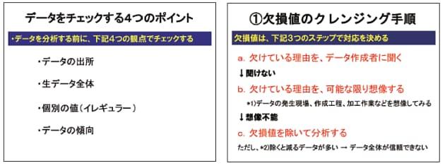 スライド4(左)とスライド5