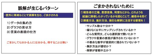 スライド7(左)とスライド8