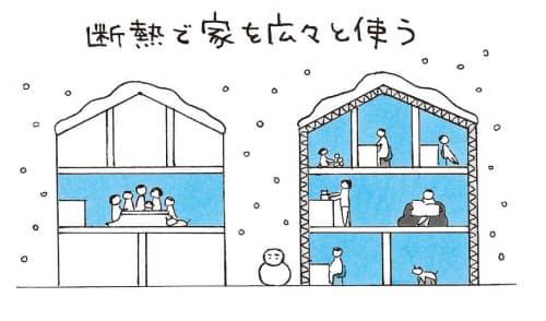 イラスト:宮沢洋、以下同じ