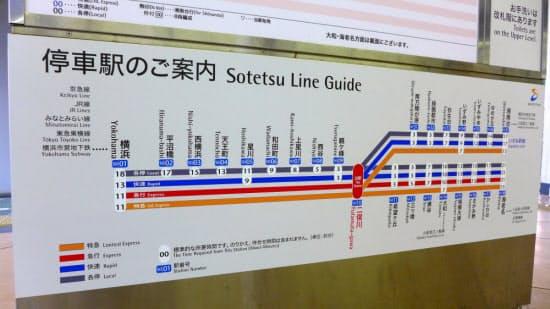二俣川駅ホームにある相鉄路線図。横浜方面へ2駅目の西谷から「相鉄・JR直通線」が分岐する。直通列車の運行形態は今のところ未定だ