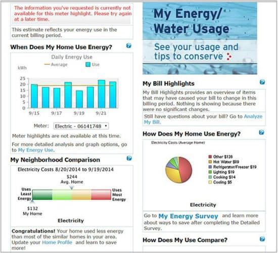 SDG&Eが提供するリアルタイム電力消費データ(写真:SDG&E)