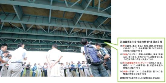 現場検証の会場である東京都八王子市内の新浅川橋を視察するロボット開発者。日曜日にもかかわらず数十人が集まり、国土交通省の担当者の説明に聞き入った(写真:日経コンストラクション)