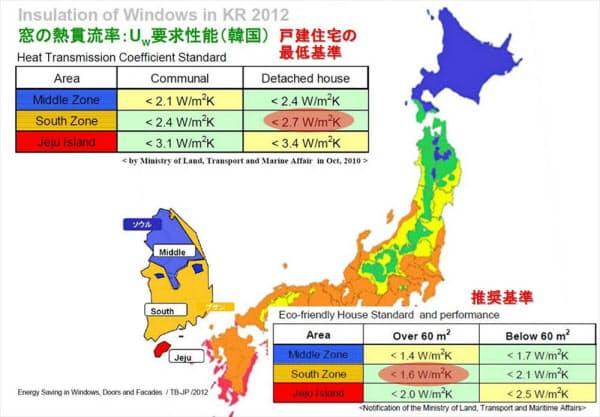 日本と韓国(Middle Zone、South Zone、Jeju Island=済州島)の断熱基準を比較。韓国の方がシビアだ(資料:テクノフォルムバウテックジャパンの資料を一部加工)