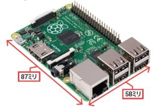 図2 ラズベリーパイは、突起部を含めても87×58ミリと手のひらに載る大きさ。写真は最新の「モデルB+」で、4つのUSBやHDMI、LANなどの各種インターフェースを備える
