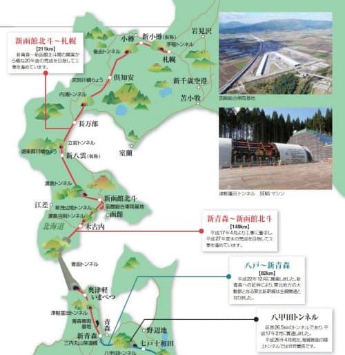 北海道新幹線の概要。昆布トンネルが位置するのは長万部駅と倶知安駅の間で内浦トンネルの北側になる。(資料:鉄道建設・運輸施設整備支援機構)