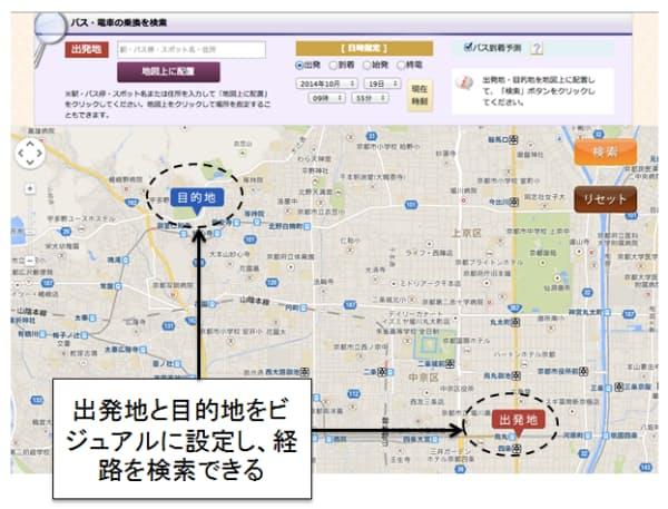 図2 観光客向けに地図を使った経路案内を提供。地図上で出発地と目的地をビジュアルに指定して経路を検索できる