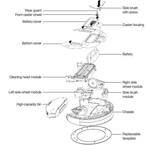 Roomba 871のマニュアル。兵器や火器のマニュアルには詳細な分解図が添付されることが多い。このマニュアルの書き方は兵器の取扱説明書そっくりだ