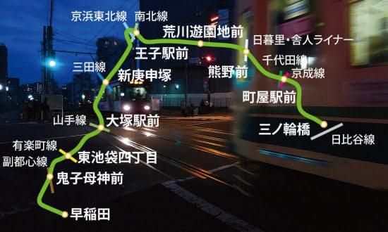 都電荒川線の路線イメージ。荒川線はJR線や地下鉄、新交通システムなど多くの鉄道と交差している(写真:大野雅人)