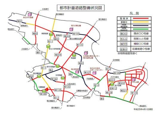 荒川区内の都市計画道路整備状況。赤色が整備済み、黄色が事業中、青色が未整備(優先整備)、緑色が未整備(時期未定)。都電荒川線はほぼ補助90号(図の補90)に沿って走っている(資料:荒川区)