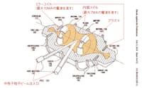 図3 長さ10mの炉で100MWを発電か。Lockheed Martinが開発した磁気ミラー型核融合炉の概要(図:特許番号US 2014/0301519 A1から引用)