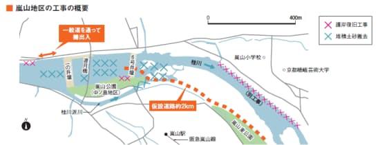 (資料:国土交通省淀川河川事務所)