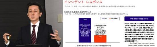 [左]EMCジャパンRSA事業本部マーケティング部部長の水村明博氏 [右]インシデントレスポンス体制の調査結果