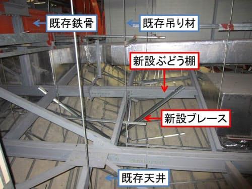 天井を補強後の様子。既存吊り材で軸力、新設した耐震ブレースで水平力を受ける(写真:サントリーホールディングス、鹿島)