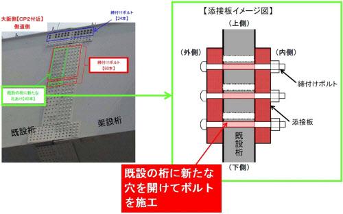 ボルト穴のズレがあった橋桁接合部。西日本高速道路会社の資料に日経コンストラクションが加筆