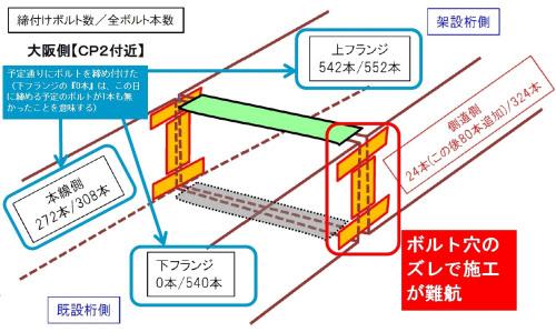 橋桁接合部の概況。西日本高速道路会社の資料に日経コンストラクションが加筆