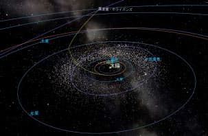 ニュー・ホライズンズが冥王星に接近していったルート。木星の重力を利用して、コースを変更したのがわかる。Mitaka: Copyright(c)2005 加藤恒彦, 4D2U Project, NAOJ