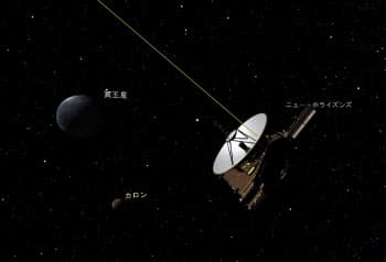 探査機ニュー・ホライズンズが冥王星に最も接近した7月14日の様子をミタカでシミュレーションした画像。衛星カロンの公転軌道よりも内側を通過している。Mitaka: Copyright(c)2005 加藤恒彦, 4D2U Project, NAOJ
