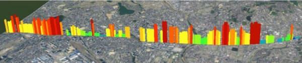 鉄道地震災害シミュレーターで予測した構造物被害の結果を地図上にプロットした。赤色は高架橋が落下する可能性のある甚大な被害を、緑色は鉄筋コンクリート構造物にひび割れが入っている程度の被害を表す(資料:鉄道総合技術研究所)