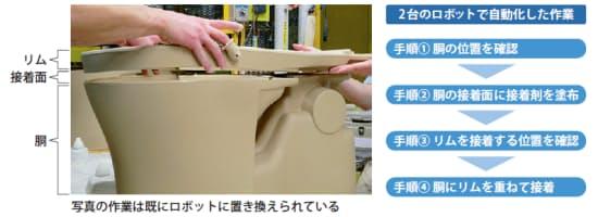 成形工程での手作業を2台のロボットで自動化