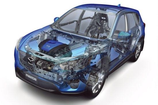 図 「CX-5」の現行モデルの透視図。FFでエンジンを横置きしている