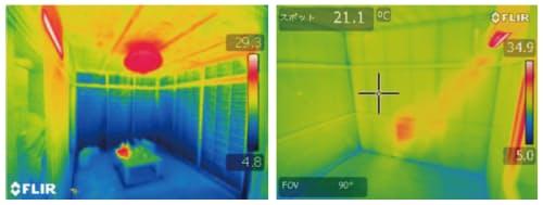 図2 壁に埋め込まれた室内機では、床まで温風が届かない。壁埋め込みのエアコンは真横にしか温風を吹き出せないため、暖気は天井にたまり床に届かない(左)。下向きに温風を届けるのに、エアコンは飛び出さざるを得ないのだ(右)