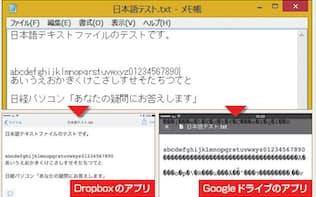 図1 Windowsの「メモ帳」で作成したテキストファイル(上)をオンラインストレージに保存して、スマートフォンやタブレットで開くと、文字化けすることがある。例えばiPhone用の「Dropbox」アプリでは問題なく閲覧できたが(左下)、「Googleドライブ」や「OneDrive」のアプリでは文字化けしてしまう(右下)