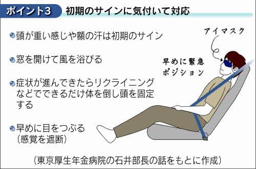 宇宙飛行士に学ぶ乗り物酔い克服法くらしハウスnikkei Style