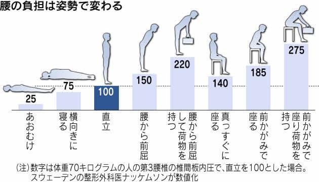 「くしゃみ ぎっくり腰」の画像検索結果