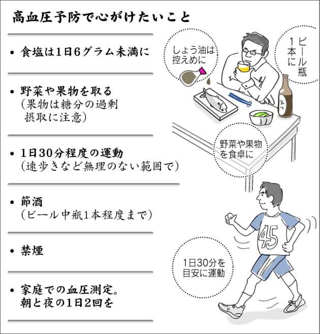 なる 原因 血圧 が 高く