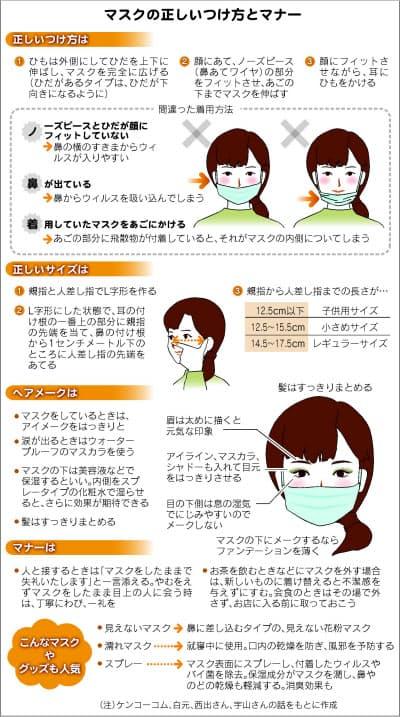 通さ ない マスク ウイルス