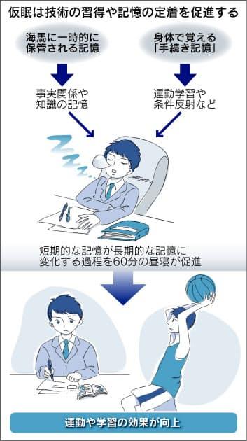 勉強 眠い テスト