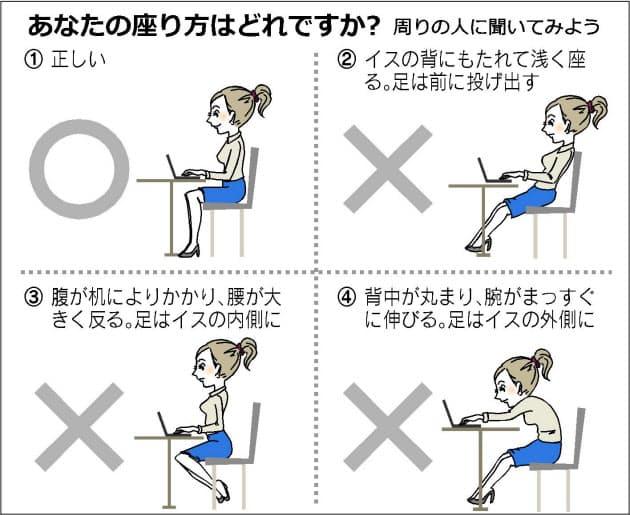 ヘルニア 座り 方 腰痛を防ぐ「イスの正しい座り方」ポイント3つ