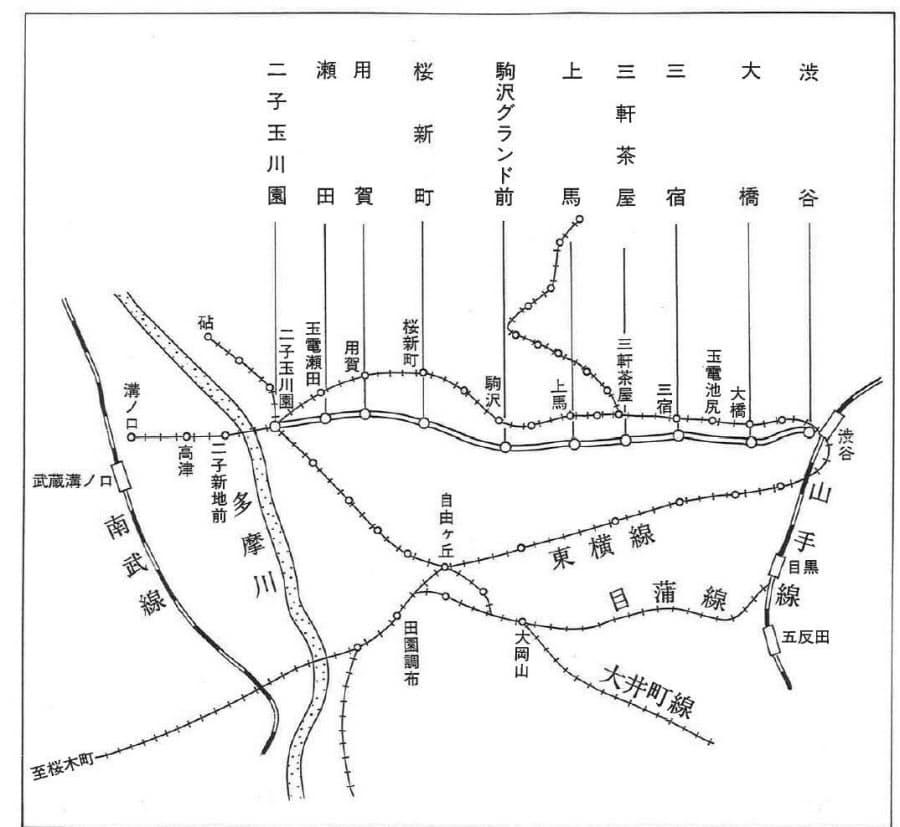 路線 図 田園 都市 線