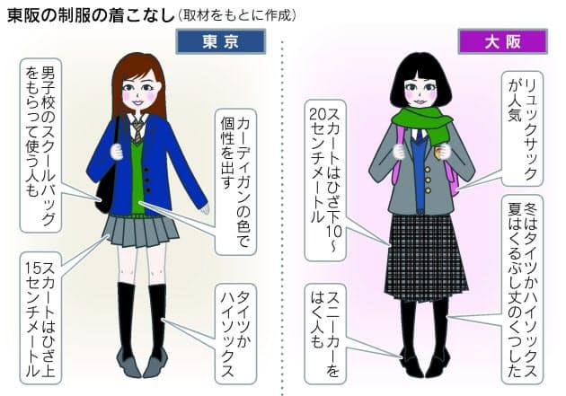 女子高生の制服スカート丈、大阪なぜ長い|WOMAN SMART|NIKKEI STYLE