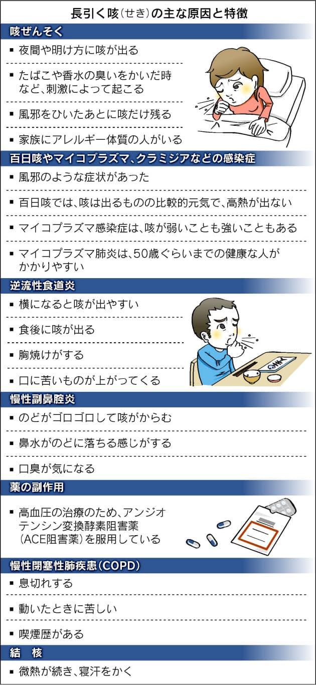 マイコプラズマ 肺炎 特徴