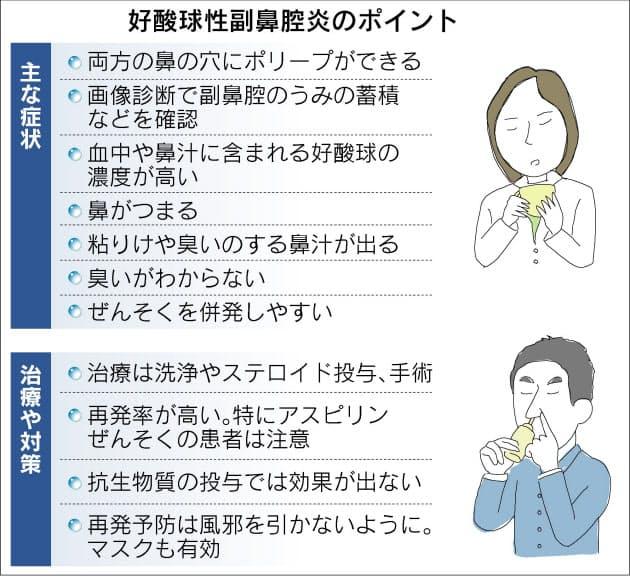 副 鼻腔 炎 繰り返す 副鼻腔炎が繰り返すのは身体に原因がある ...