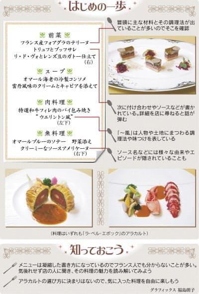 イタリア料理のコース説明 - hayaki.net
