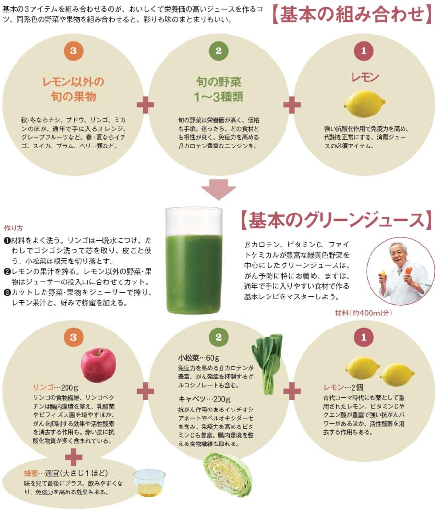 ポリープ 消える の 食べ物 胃