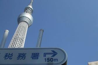 日本全体でみると、所得のおよそ4分の1を税として納めている