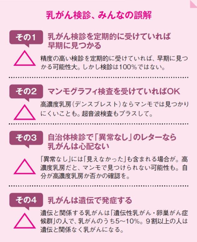 乳がん 初期 痛み