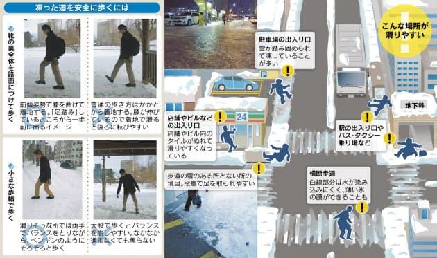 毎年ある首都圏の雪での大混乱?今年もあるのでしょうね?