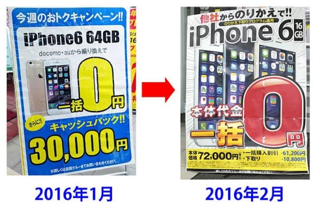 iPhone 6の場合、2016年1月まではMNPで64GBモデルが一括0円にキャッシュバック3万円がついた。だが、2月からは16GBモデルがスマホを下取りに出したうえでの一括0円となった。実質、4~5万円値上がりしたこととなる