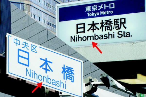 混在する日本橋のローマ字表記。地下鉄の駅は「Nihombashi」だが、道路標識では「Nihonbashi」となっている