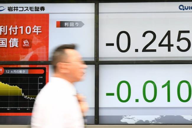 マイナス0.245%になり過去最低を更新した長期金利(1日午前、東京都中央区)