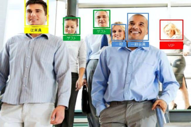 NECの顔認証システムのイメージ